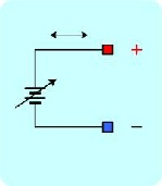 Battery simulator equivalent circuit. It can sink and source current like a battery.