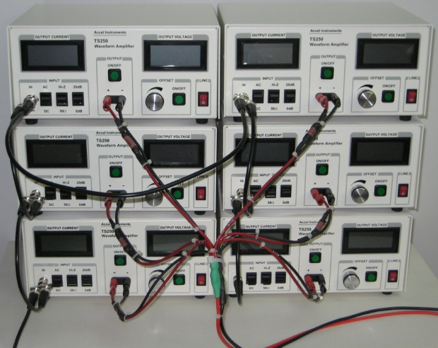 Using six TS250 laboratory amplifiers connected in parallel to drive AC magnetic coil to obtain strong electromagnetic field.
