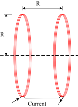 A pair of AC Helmholtz coils generates uniform magnetic field.