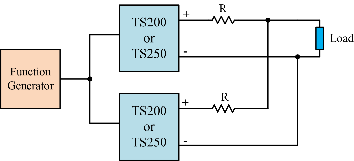 Two TS200/TS250 high voltage amps connected in parallel doubles the outptu current.
