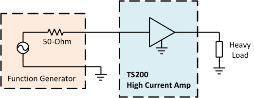 High-current amplifier for function generator