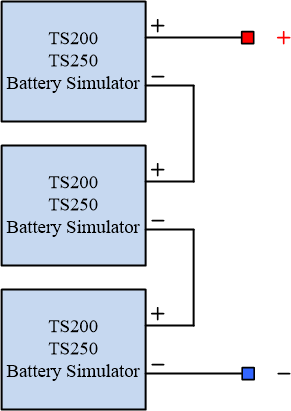 Using three or more battery simulators connected in series to emulate multiple batteries. This configuration can simulate battery variations.