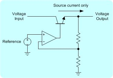 Conventional power supply cannot simulate a battery. It cannot sink current like a battery can.
