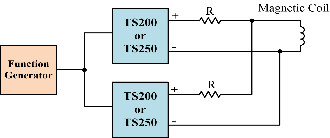 Using two TS250 drivers to doubles the alternating current magnetic field.